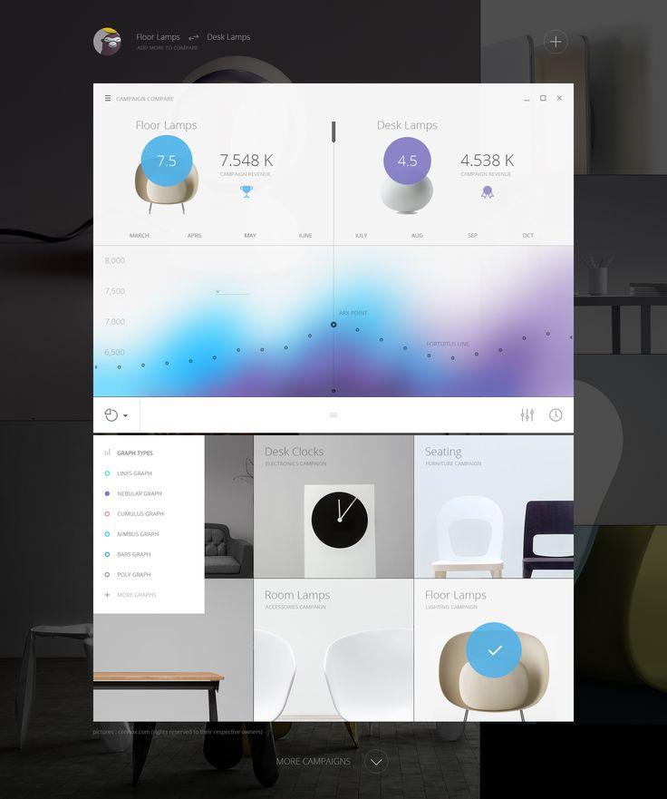 Nebular-graph-full #tablet #mobile #ui #design pinterest.com/alextcsung/