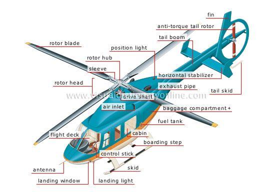Helicopter pilot - ESL Resources