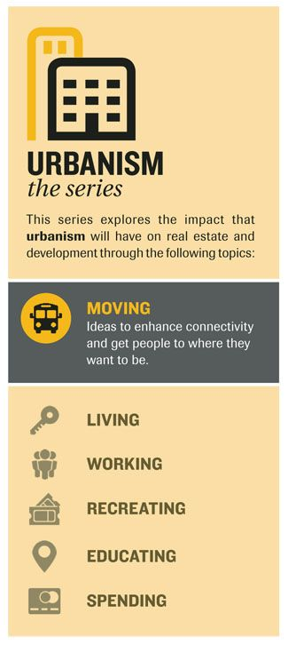 Mobility Matters: Urban areas defined by accessibility of places, transportation planning
