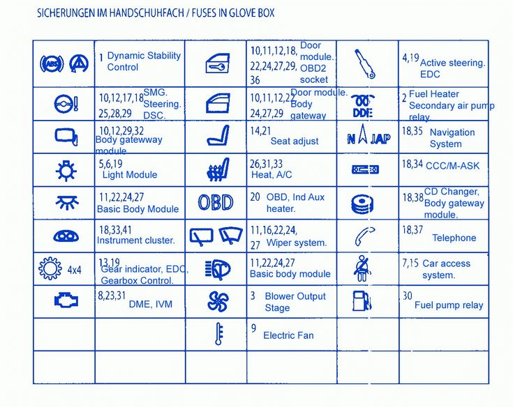 Toyota yaris fuse box fuse box diagram yaris
