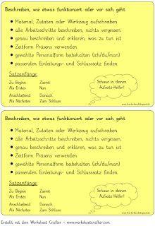checkliste zur vorgangsbeschreibung ivh vorgangsbeschreibung deutsch unterricht und schule. Black Bedroom Furniture Sets. Home Design Ideas