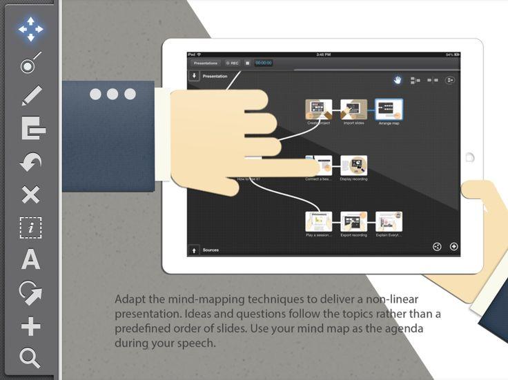 Final Argument: interactief whiteboard en non-lineaire presentatie app, met flexibele #mindmap-stijl navigatie...