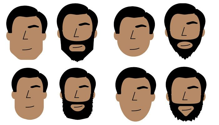 """Distinct face shapes call for different facial hair styles. These rules will help you achieve what we like to call """"optimal beard."""""""
