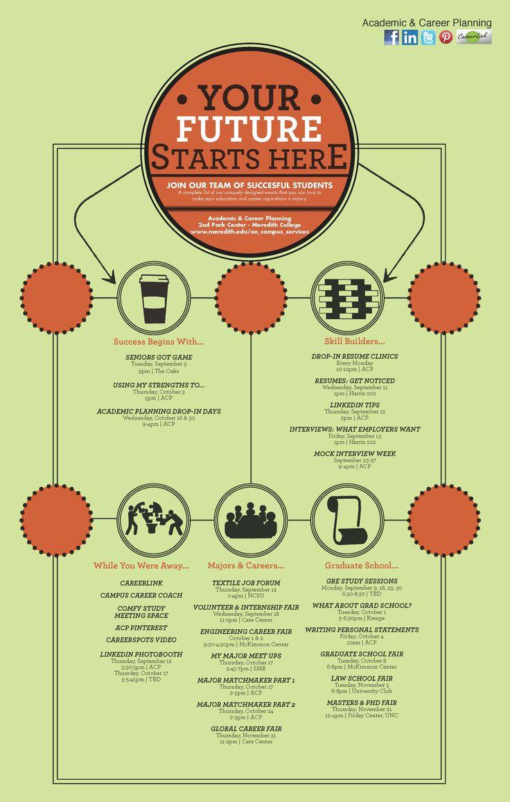 28 Best Career Fairs Images On Pinterest Career Advice Career