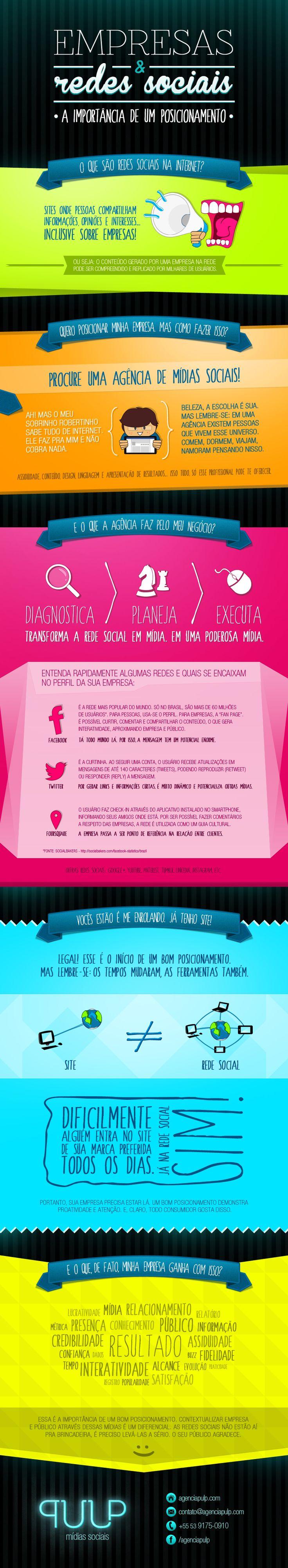 Infográfico | Empresas & Redes Sociais: A Importância de um posicionamento Comunicadores