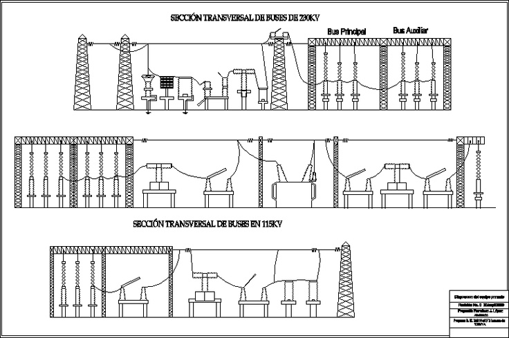 electrical engineering places