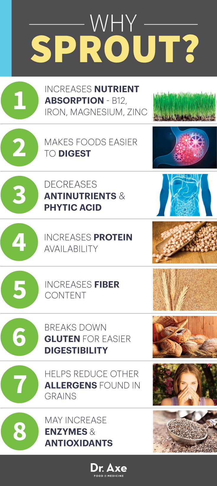 Sprout Benefits Graphic  http://www.draxe.com #health #Holistic #natural