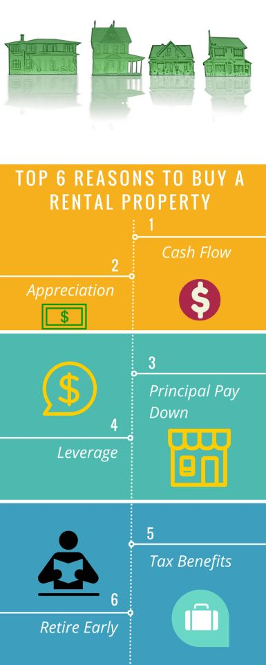 Click to find out the best reasons people buy rental properties.