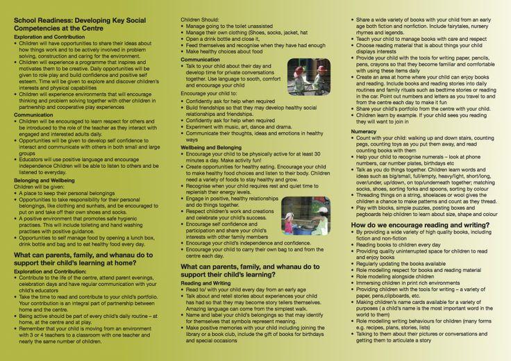 Rising 5 Programme http://www.lollipopseducare.co.nz/Rising+5+Programme.html Love it!