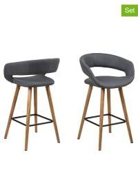 Stühle günstig im Outlet kaufen | -80% bei limango