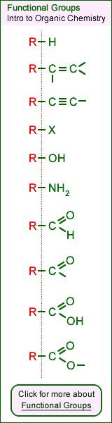 Revise Functional Groups in Organic Molecules (A-Level Organic Chemistry)
