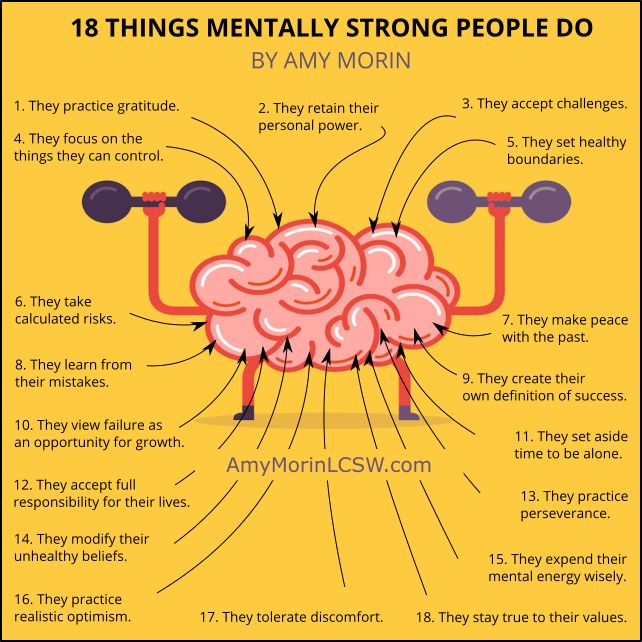 17 best images about mental strength on pinterest