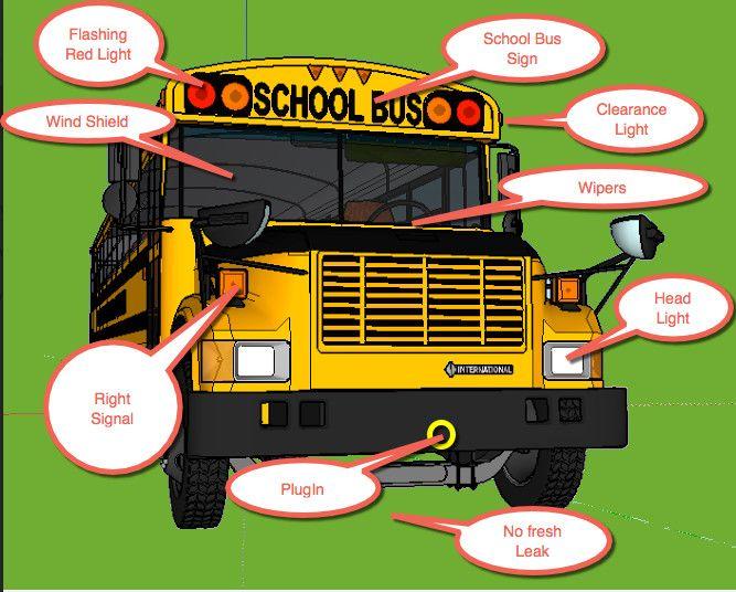 School Bus Pre Trip Inspection Under the Hood Diagram School Bus Pre Trip  Inspection Under the   Bus engine, School bus, School bus drivingPinterest