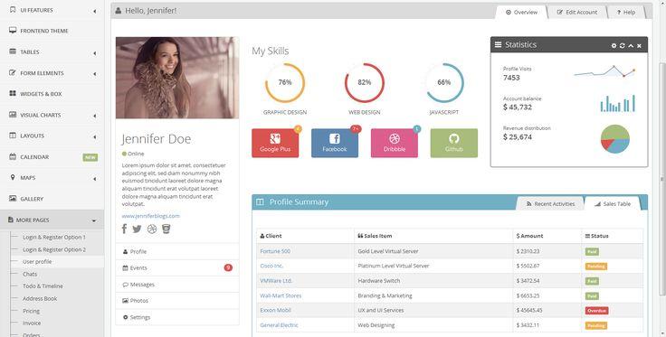 Cloud Admin Bootstrap 3 Responsive Dashboard Ui Design