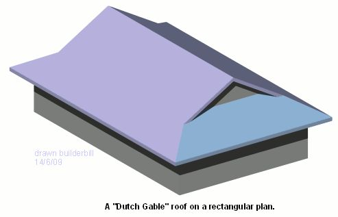 a modern dutch gable roof dormers roof lines