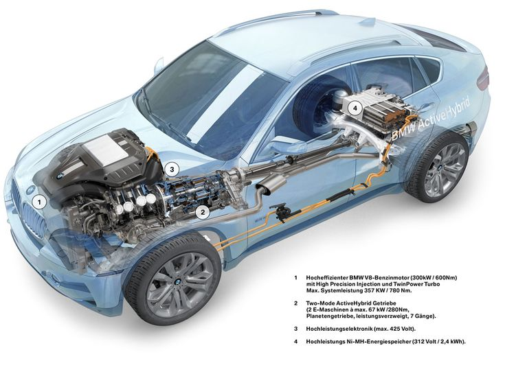 Best Powertrains Images On Pinterest Electric Cars Cutaway