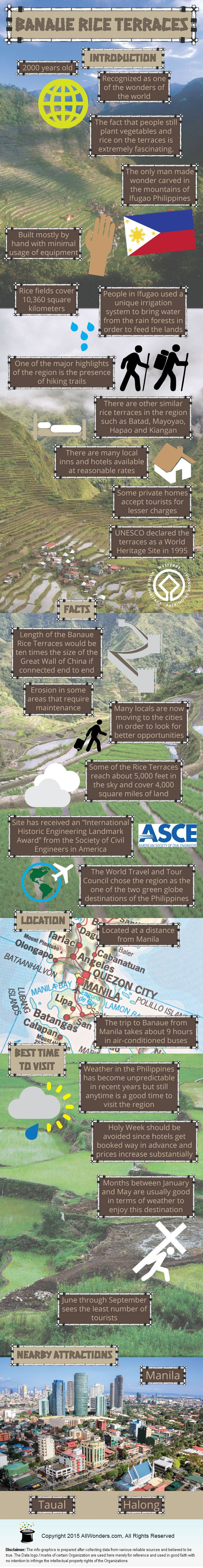 Banaue Rice Terraces Infographic showing Facts, nearby attractions and Information about the Rice Terraces in Philippines. Find out about It's location, best time to visit and more.