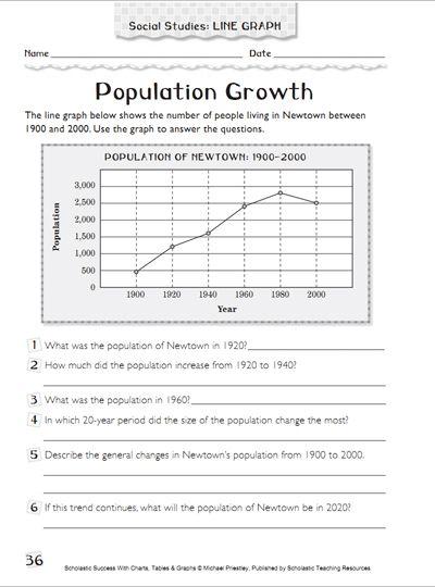 30 best Bar Graphs images on Pinterest   Bar graphs, Math ...