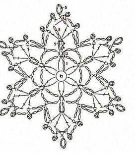 Crochet snowflake diagram