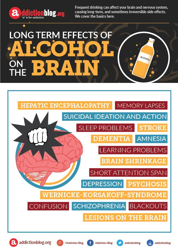 Long term effects of alcohol on the brain (INFOGRAPHIC)