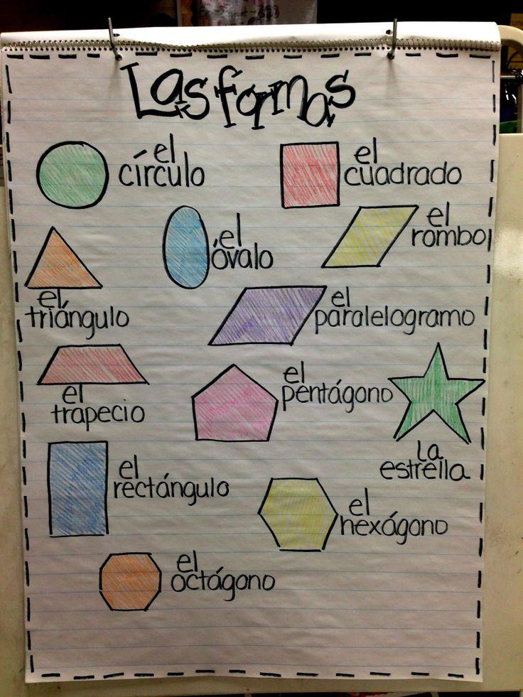 Shapes - Las formas  Spanish for children in Spain: www.spanish-school-herradura.com