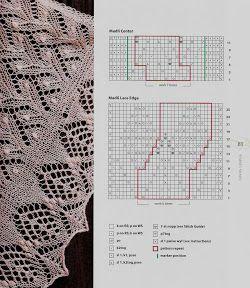 chales y mantas dos agujas - Angeles Marin - Picasa Web Albums