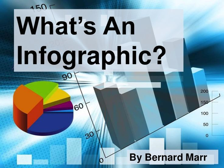 Infographics are a hot topic at the moment. They help to translate data into insights and understanding. This slide deck describes what an infographic is and p…
