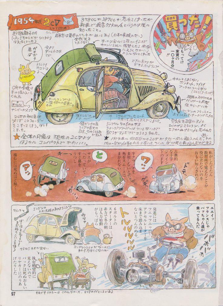 宮崎駿愛車 2CV hayao miyazaki