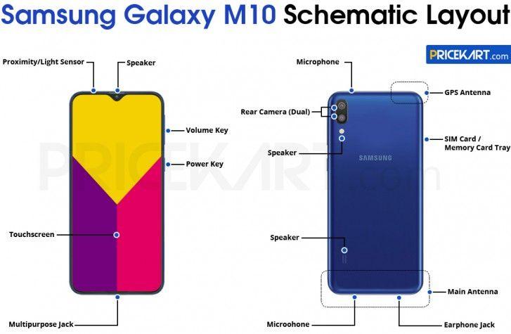 Https Phonevscell Blogspot Com 2019 01 Samsung Galaxy M20 Leak