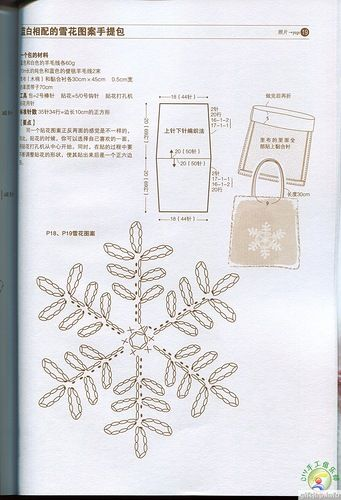 christmas ornament crafts: crochet snowflakes , christmas tree - crafts ideas - crafts for kids