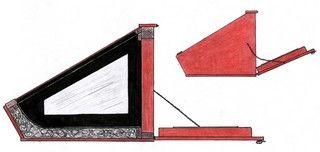 Hornos Solares CHILE - Carpintería Solar