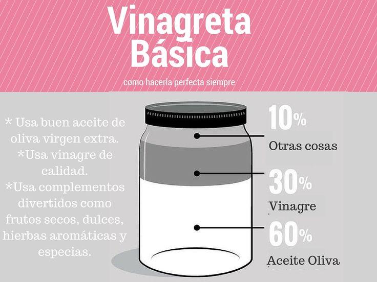 Top Vinagretas para ensaladas