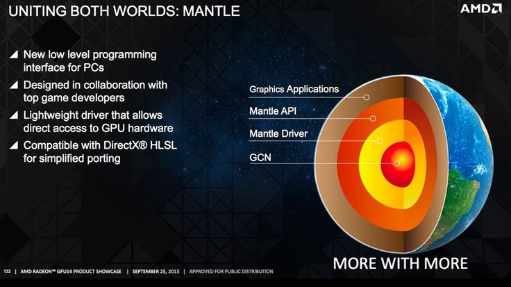 Is AMD's Mantle really worth it? | Our mouths have been watering ever since AMD announced the Mantle API, but just how much of a boost does it offer your computer? Buying advice from the leading technology site