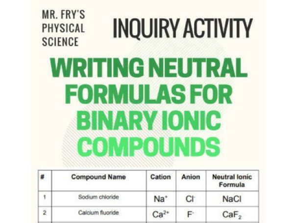 Formulas For Binary Ionic Compounds Practice Teaching Resources Ionic Compound Science Writing Ionic