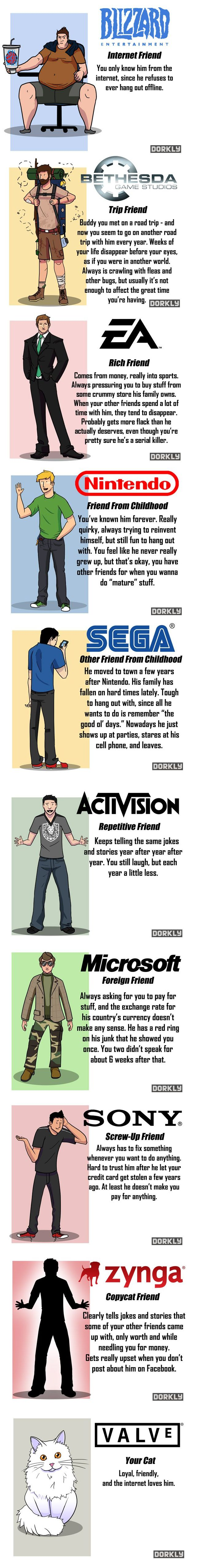 Dorkly's Video Game Companies As Your Friends  | This is GREAT!!!