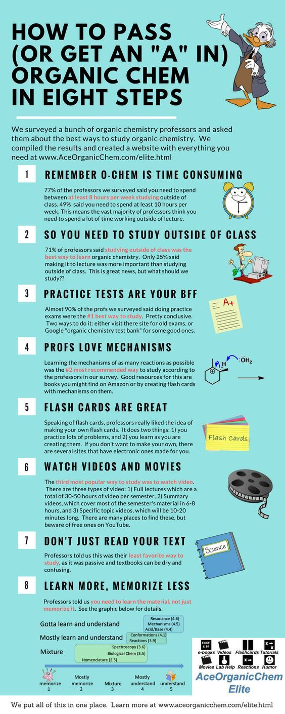 best organic chemistry images organic chemistry we surveyed your professors and they told us the best ways to study organic chemistry so we created the website they wanted