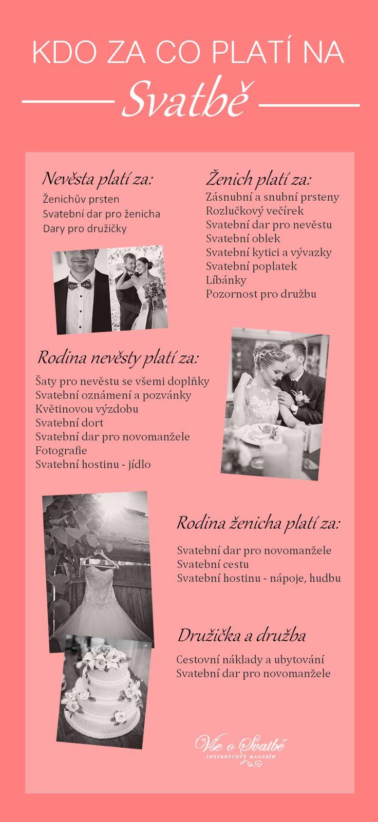 Kdo za co platí na svatbě? Organizace svatby. #svatba #wedding