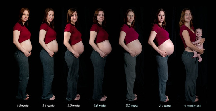 Pregnancy At 40 Weeks What To Expect Pregnancy Month By Month