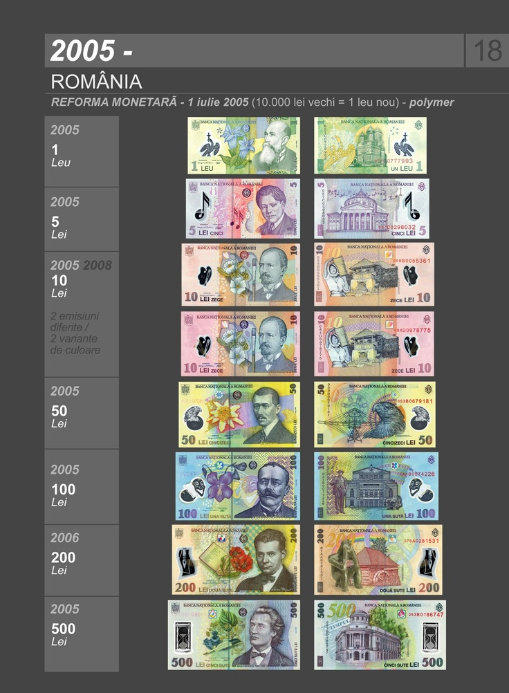 Romanian banknotes 2005 - present