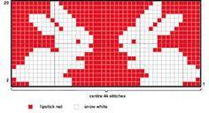 Bilderesultat for chart notes knitting