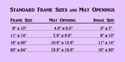 List of standard picture frame sizes with mat opening sizes and sizes of recommended images for each.