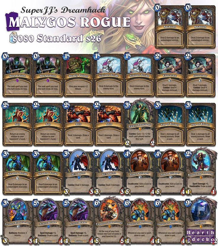 This is still one of my favorite Rogue decks! Post your questions/remarks below! #Hearthstone