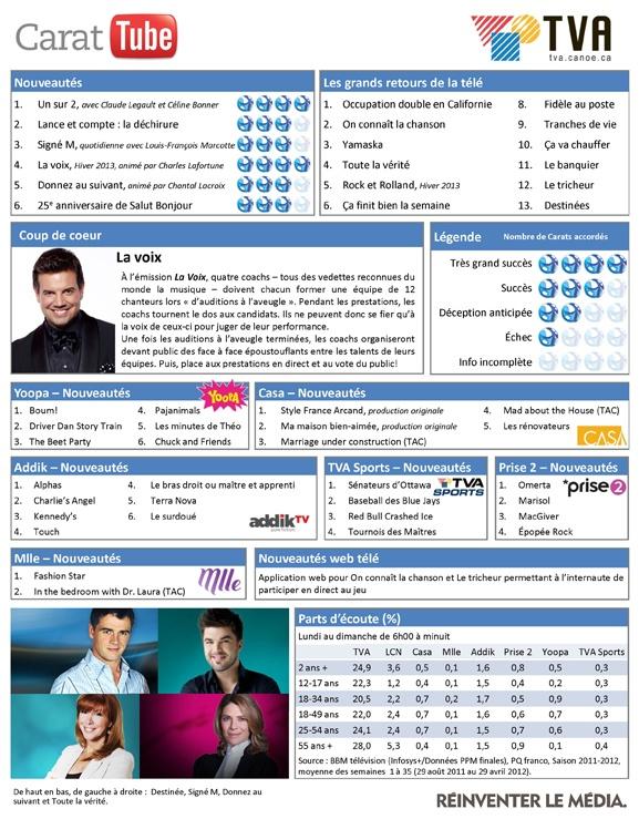 La nouvelle programmation télé 2012-2013 de Quebecor Media