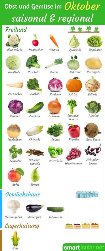 Von Maronies bis zum Mangold - im Oktober reift wieder viel regionales, gesundes Obst & Gemüse. Das ist nicht nur lecker, sondern auch vielseitig!