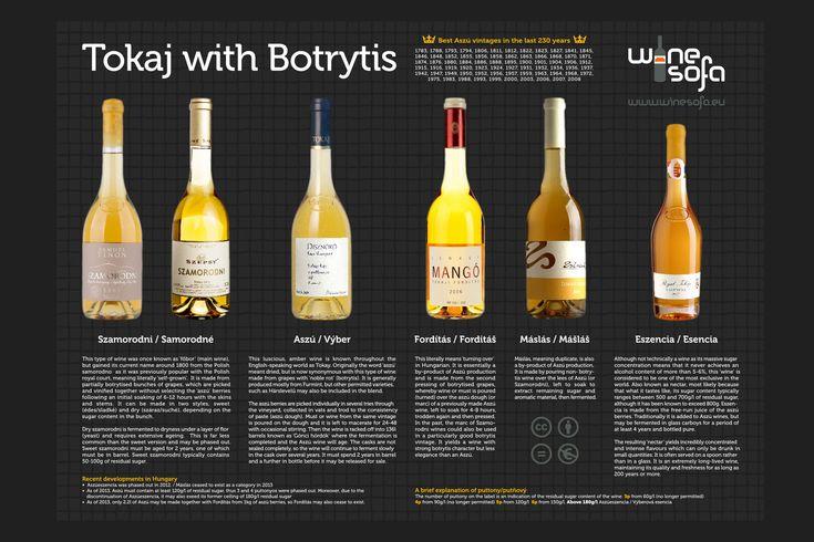 Guide to Tokaji botrytis wines.