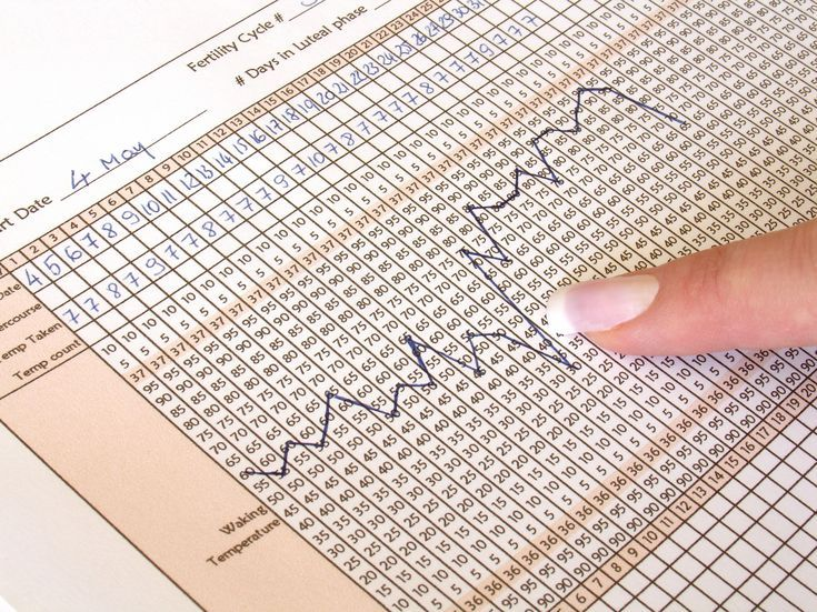 5 Ways to Track Your Menstrual Cycle