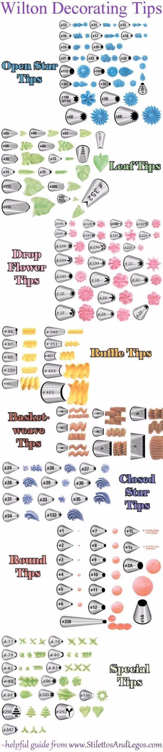 Use these handy Wilton Tips charts whenever you're planning to frost a cake, and never be without the perfect tip! All the most popular tip guides, along with guides for flowers, cupcakes and more!
