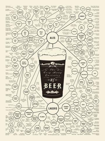 クラフトビールとは   クラフトビール東京
