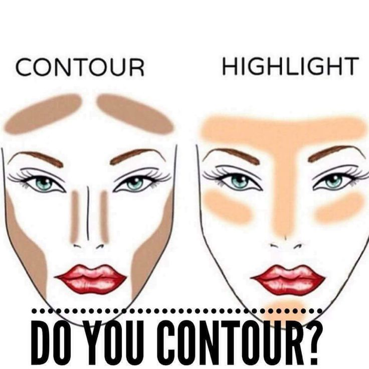 Makeup Question of the day.  Do YOU Highlight and Contour?     What is that?  No, it's not for me.   Sometimes. Only for special occasions.  Yes! I love it!  No but I want to learn how to.