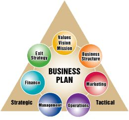 We are able to design both power point plan presentation or audio video plan presentation. It depends on business necessity. MLM Business can have one or both at the time.   http://m-mlm.com/plan-presentation